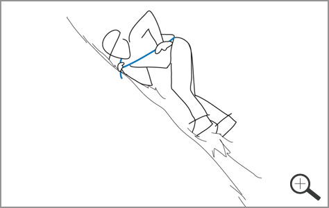 anchor position self arrest