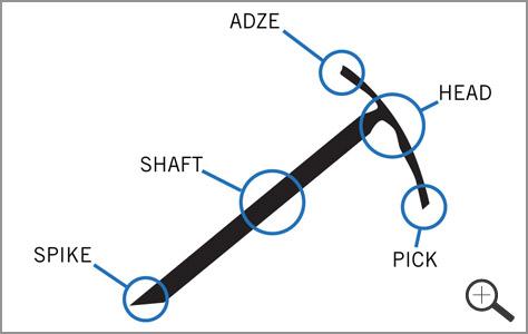 ice axe terminology
